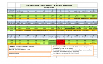 Le programme de la section….